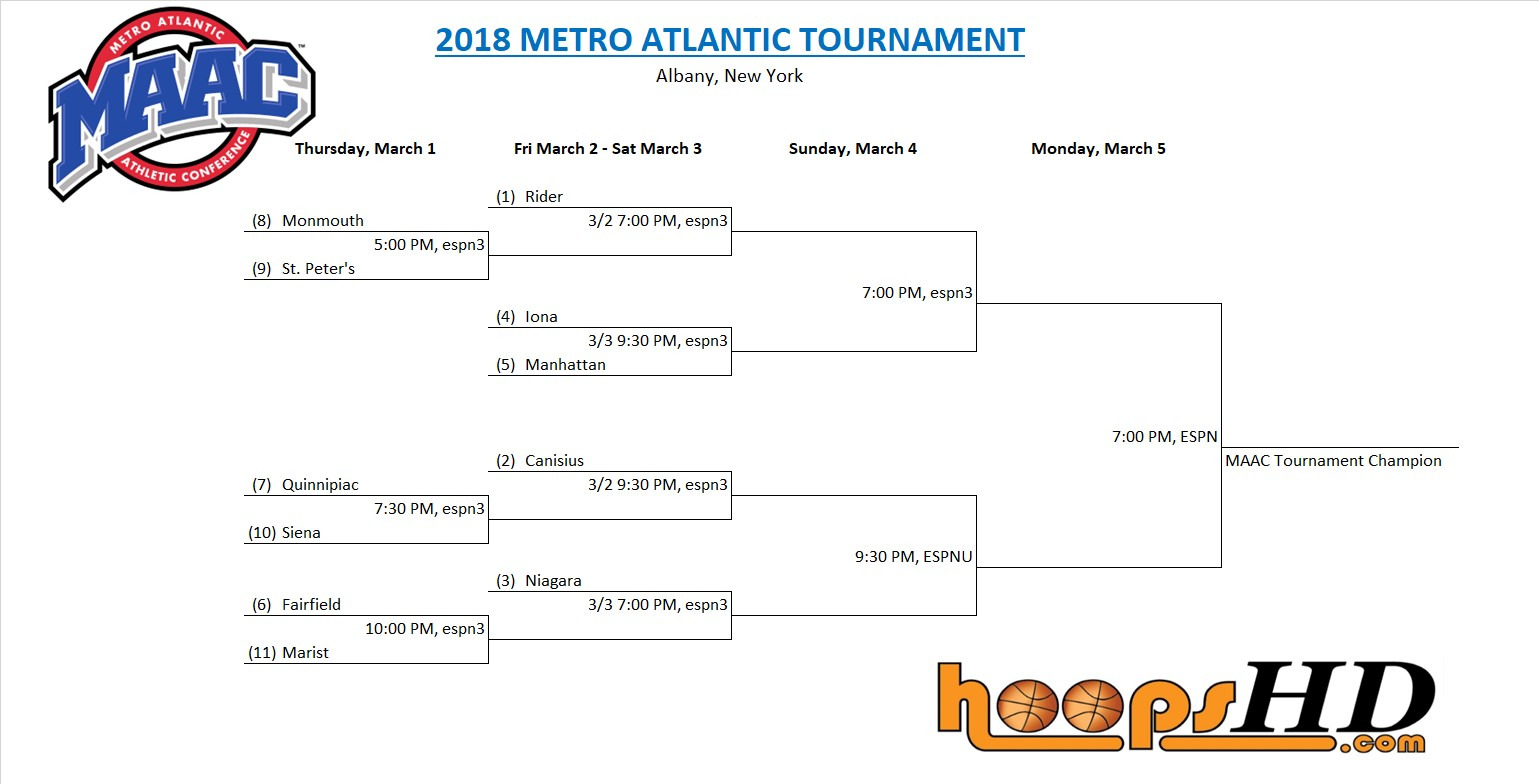 Metro Atlantic